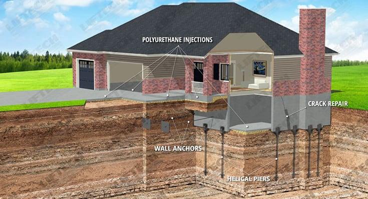 foundation crack repairs melbourne